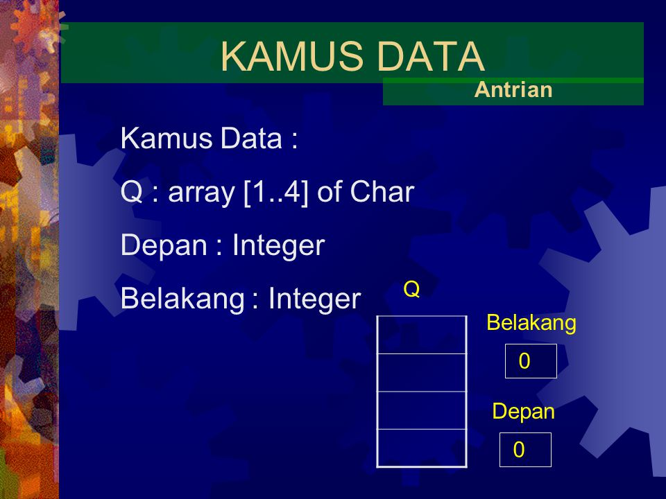 KAMUS DATA Kamus Data : Q : array [1..4] of Char Depan : Integer